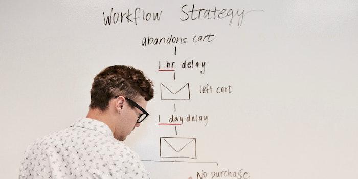 strategisk-improvisation